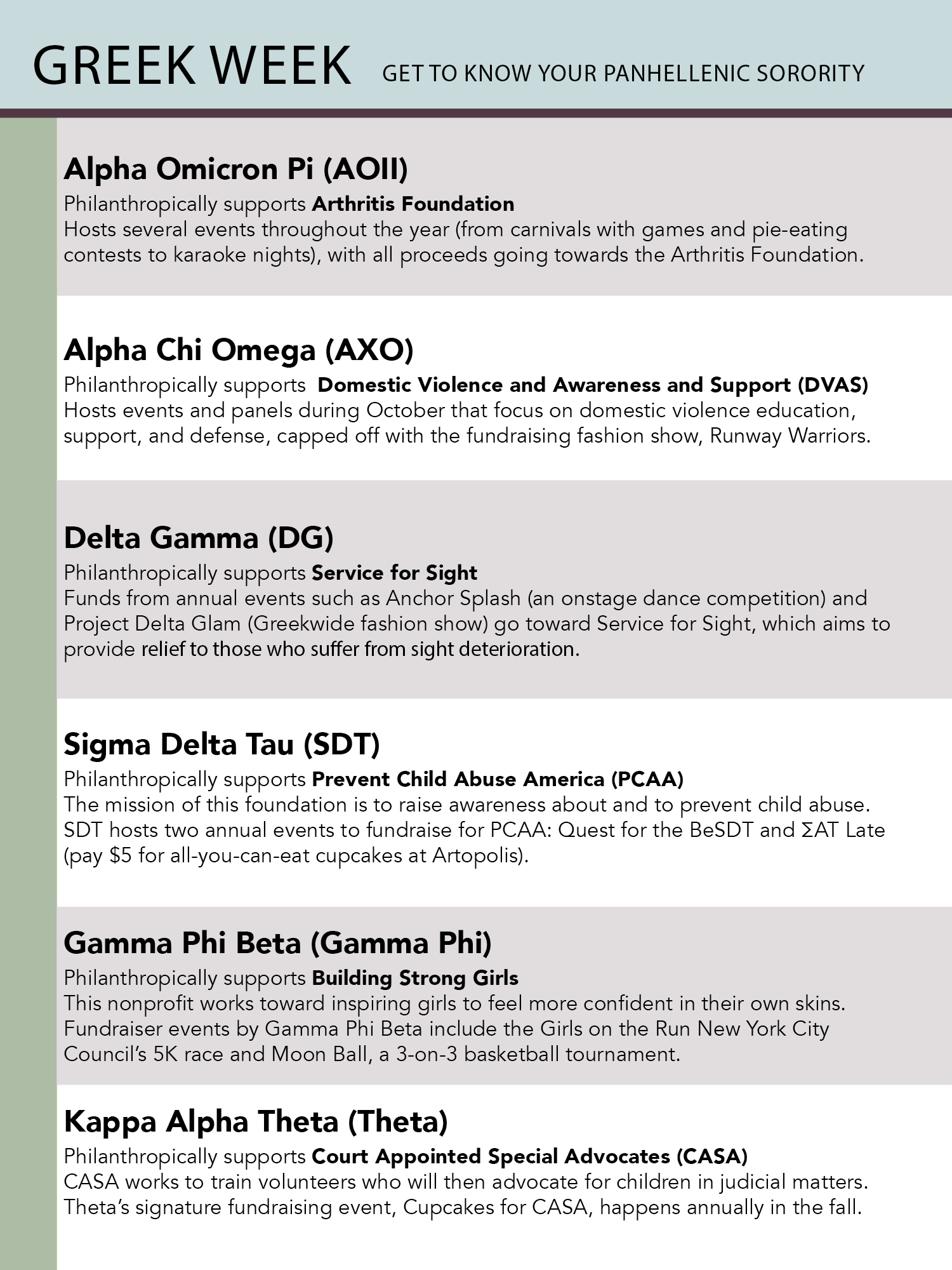 going greek 2018: dates and details for sorority recruitment week